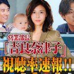 【速報】 吉良奈津子8話視聴率!打ち切り無しで生き地獄www