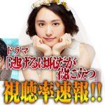 【速報】「逃げるは恥だが役に立つ」3話視聴率!ガッキー星野源が熱愛?!!